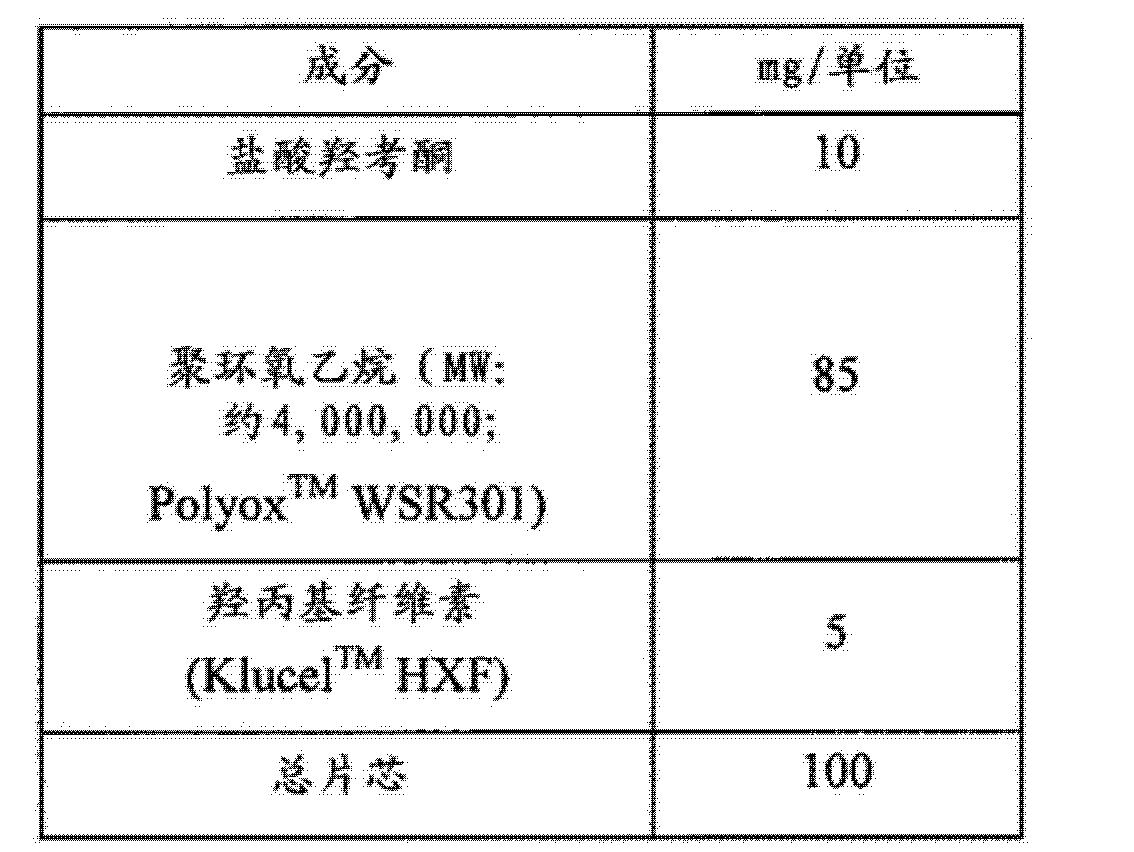 Figure CN102743355BD00912