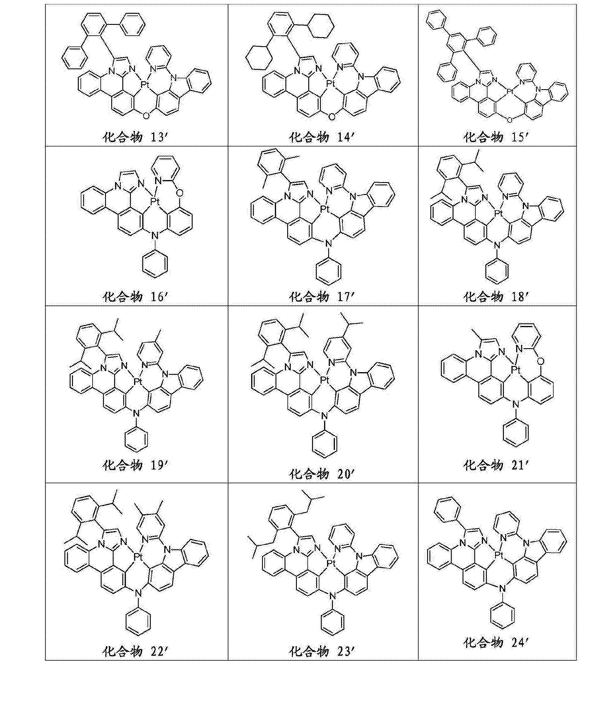 Figure CN106749425AC00081