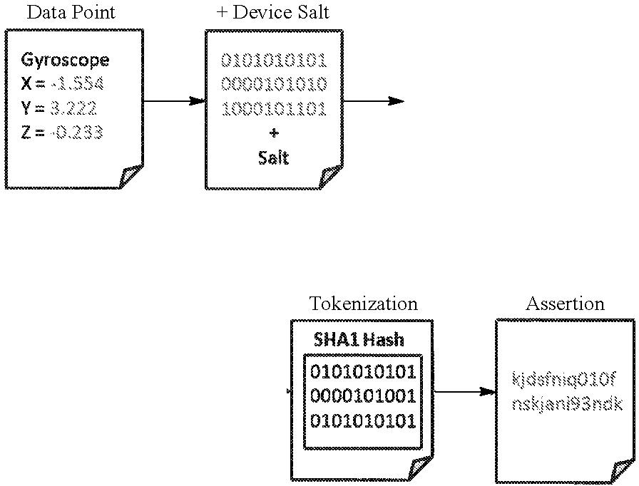 Figure US09477825-20161025-C00001