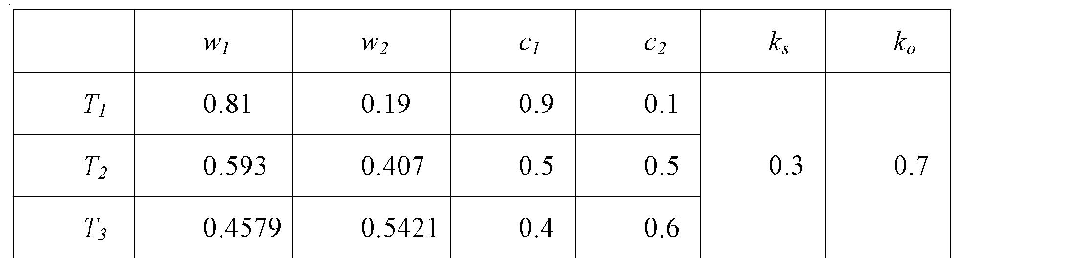 Figure CN102193914AD00161