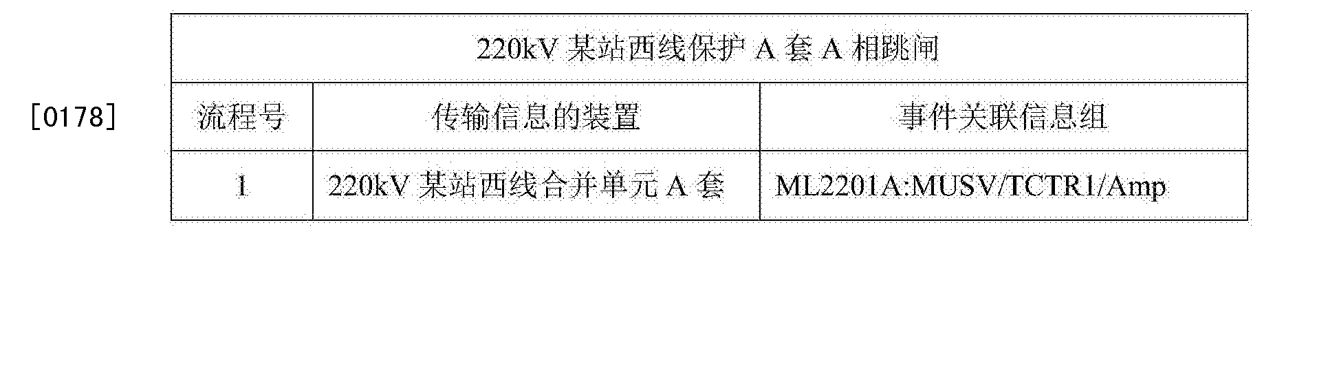 Figure CN105573283AD00261