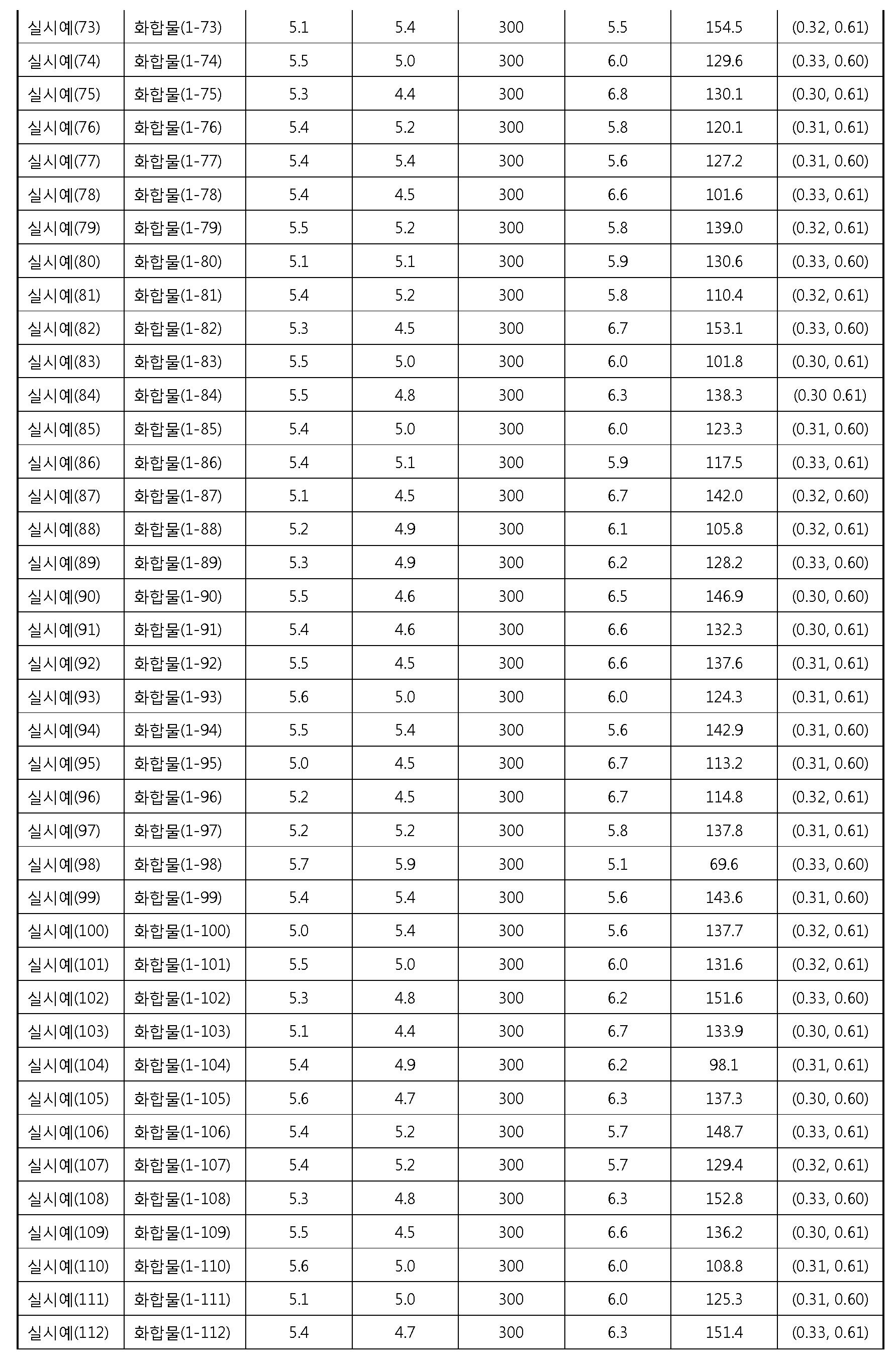 Figure 112012076872254-pat00109