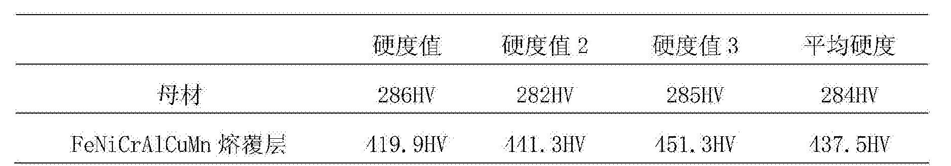 Figure CN104141127BD00062