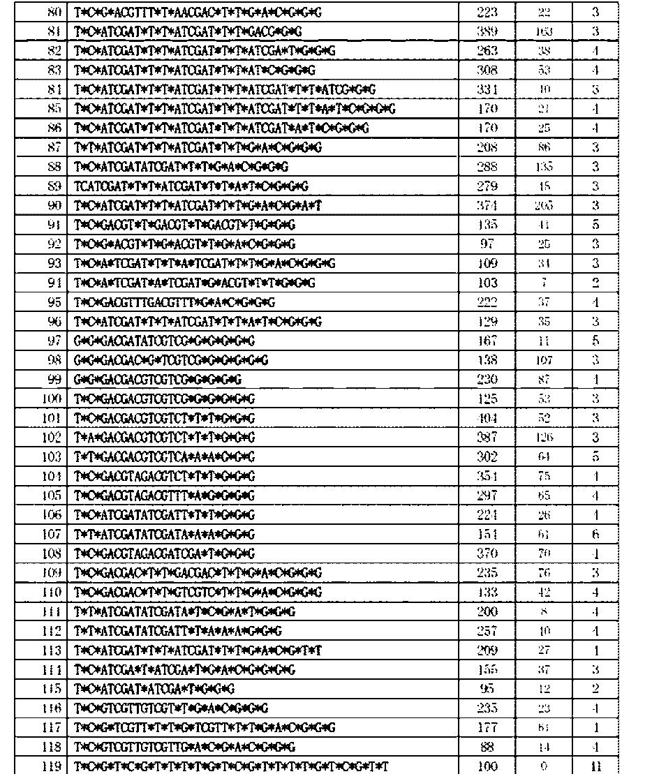 Figure CN104684923AD00361