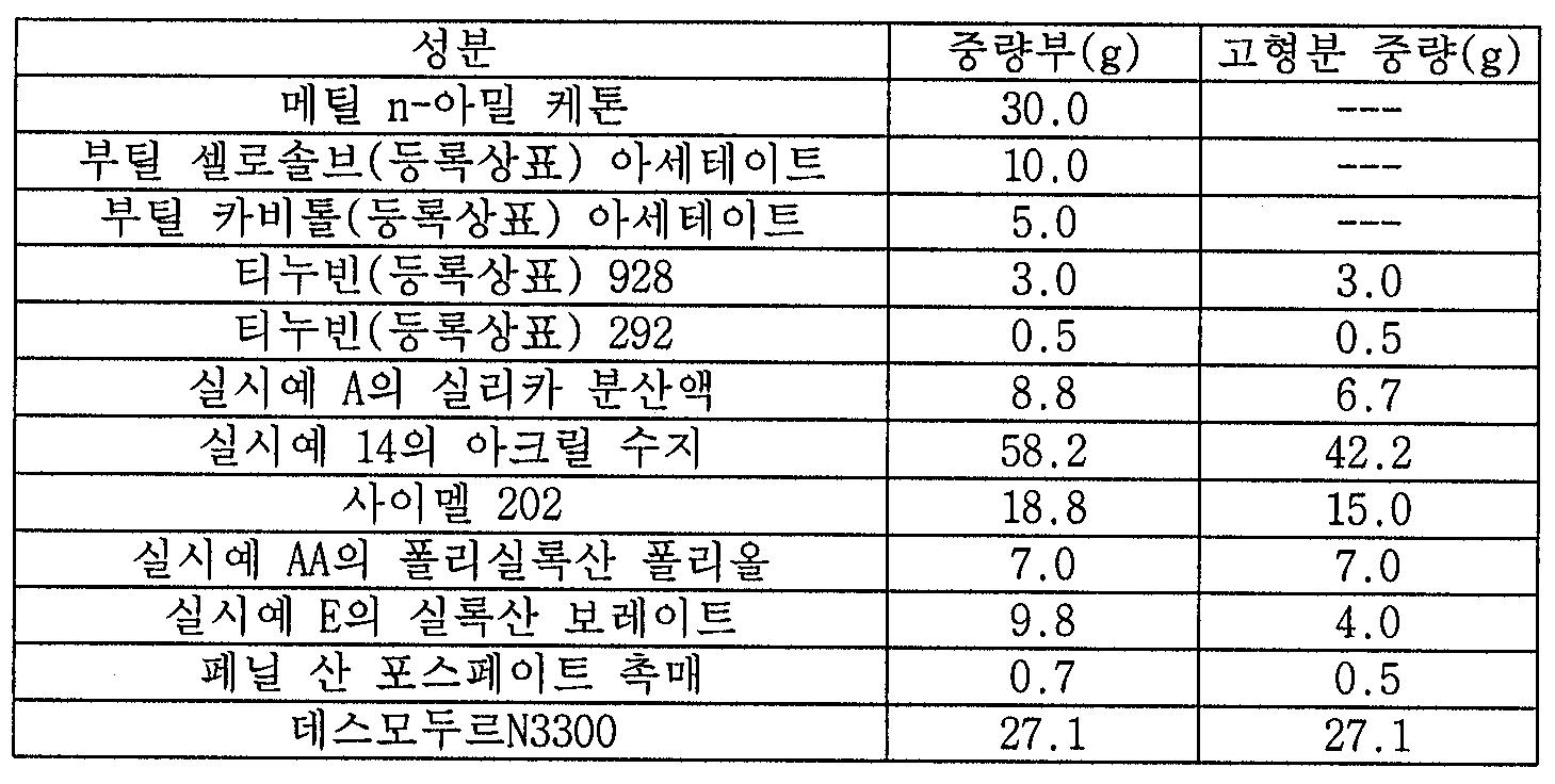Figure 112004004152066-pct00029