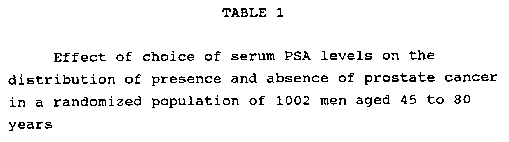 EP0579607B1 - Prescreening of prostate cancer by serum