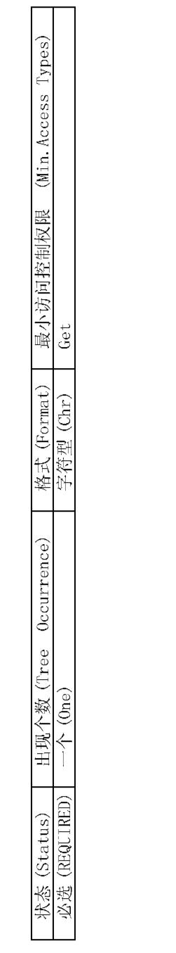Figure CN101325509BD00171