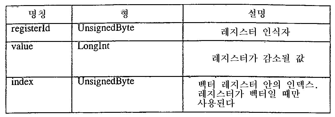 Figure 111999007470301-pct00028
