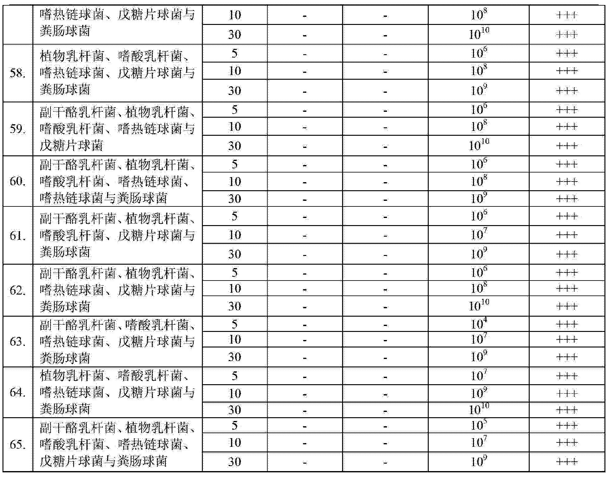 Figure CN103652995AD00171
