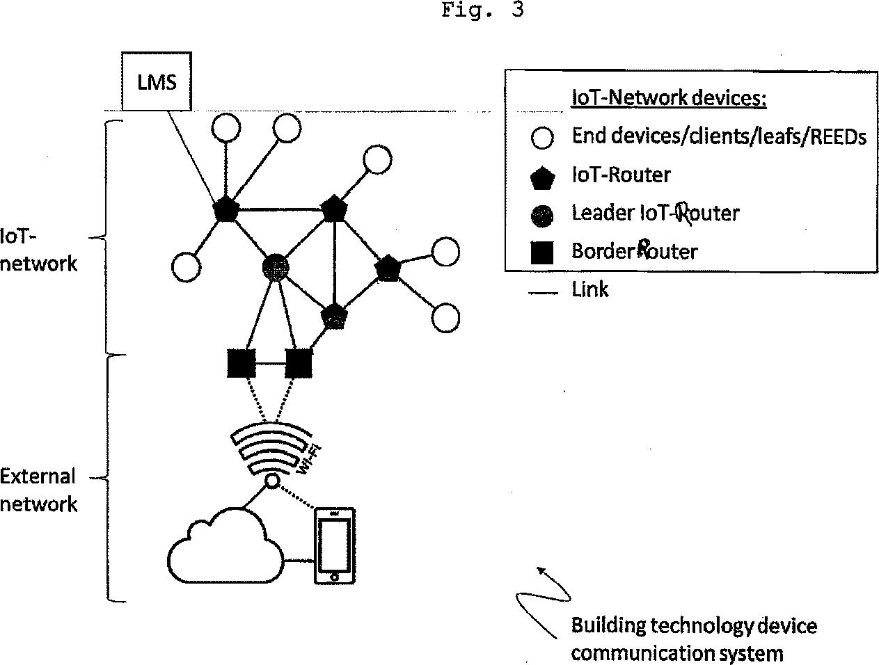 Figure GB2559310A_D0001