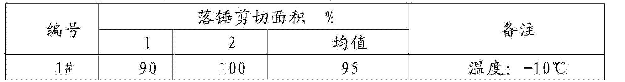 Figure CN104141099AD00083