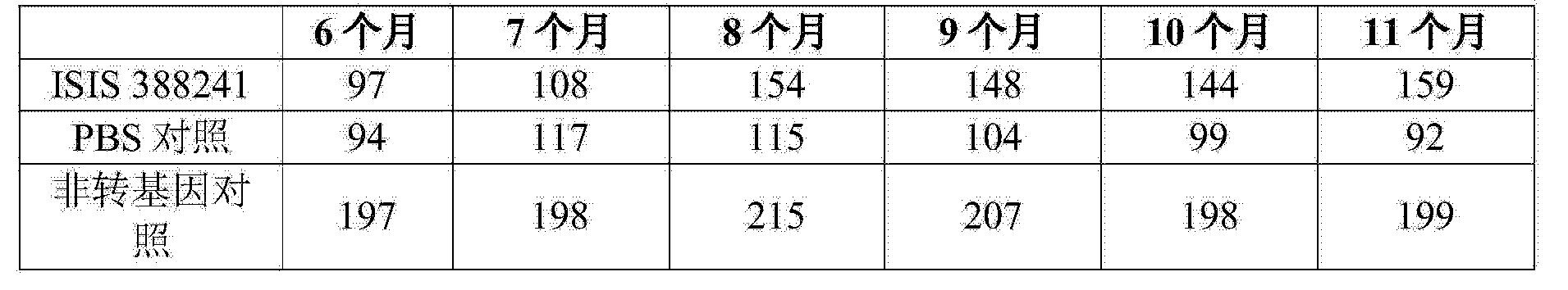 Figure CN104894129AD00841