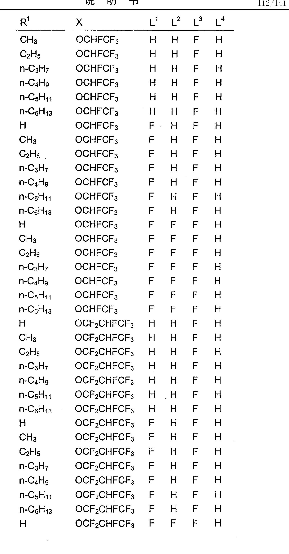 Figure CN101294079BD01261