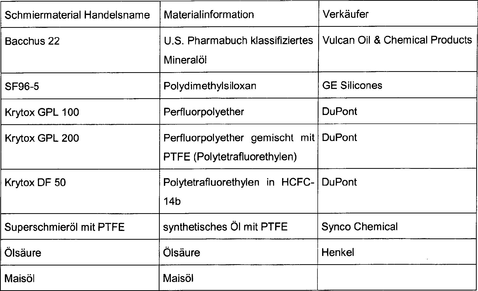 DE60017952T2 - A method for lubricating transportieten on conveyor ...