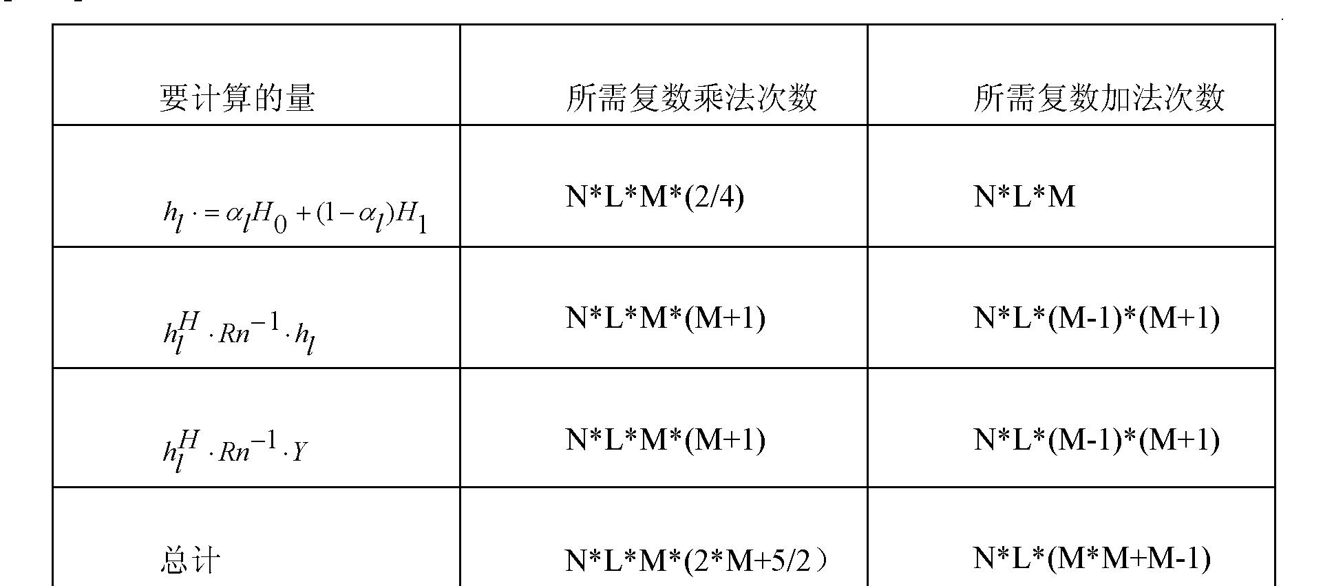 Figure CN103379055AD00121