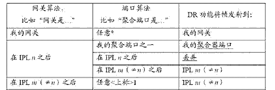 Figure CN105308914AD00191