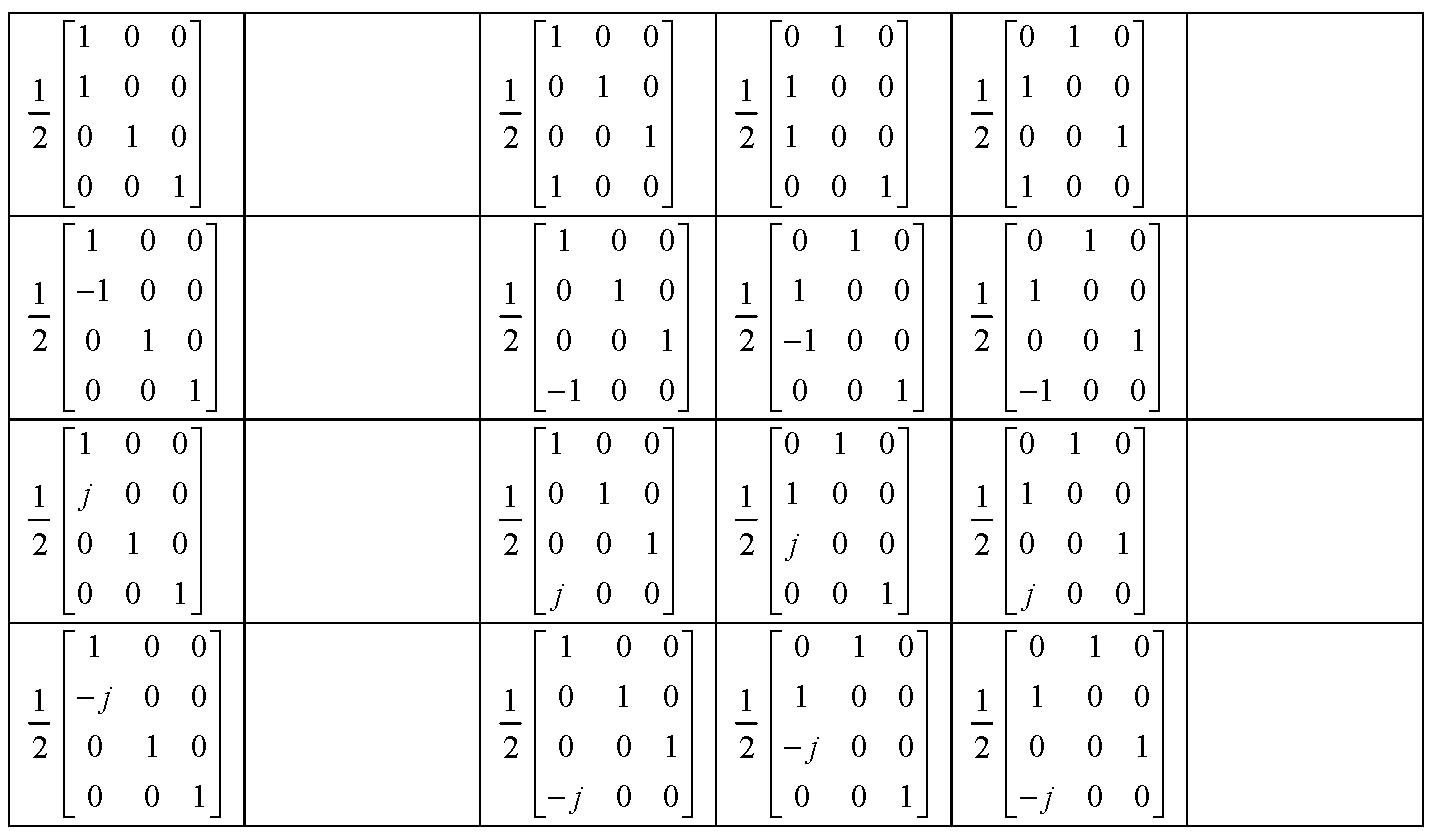 Figure 112010009825391-pat00860