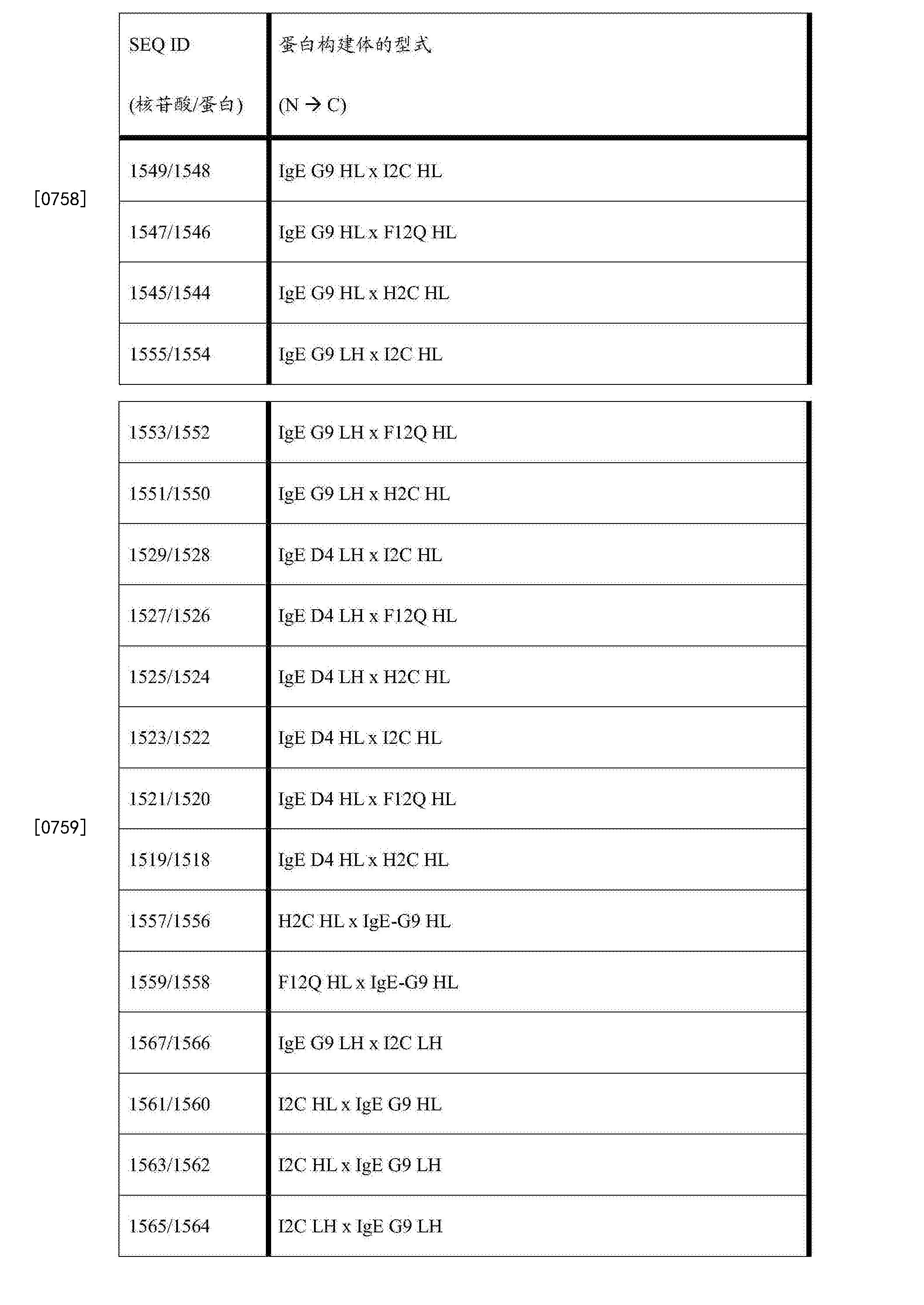 Figure CN103694350BD00981