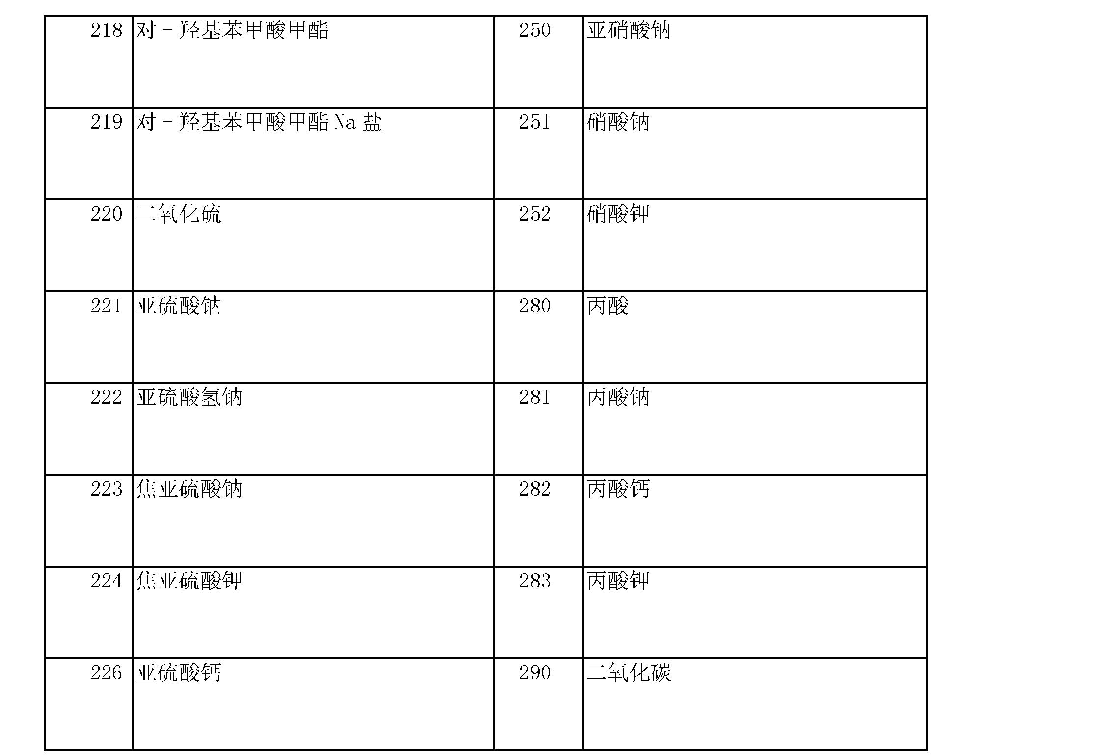 Figure CN101278051BD00481