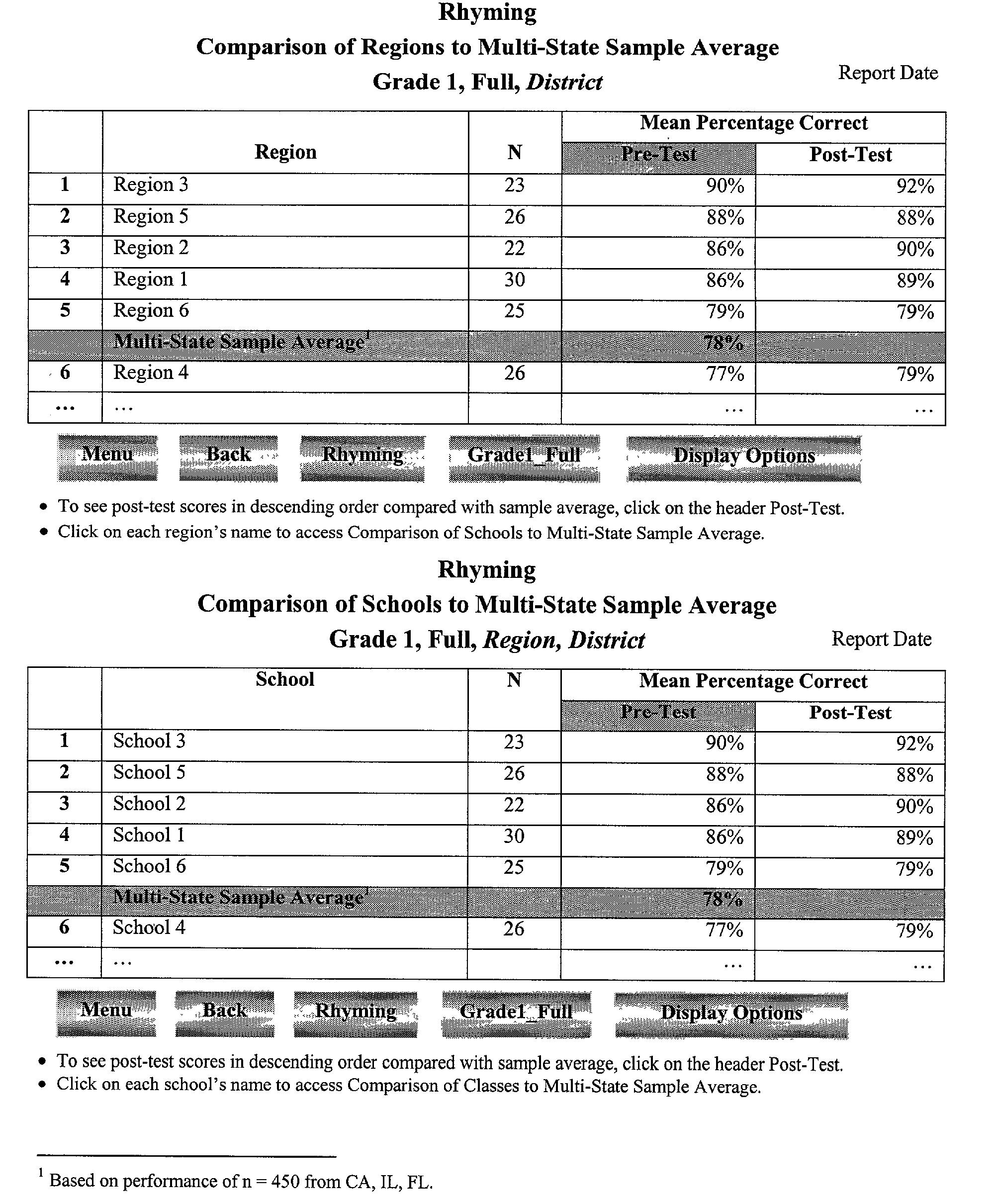 Figure US20020164563A1-20021107-P00019