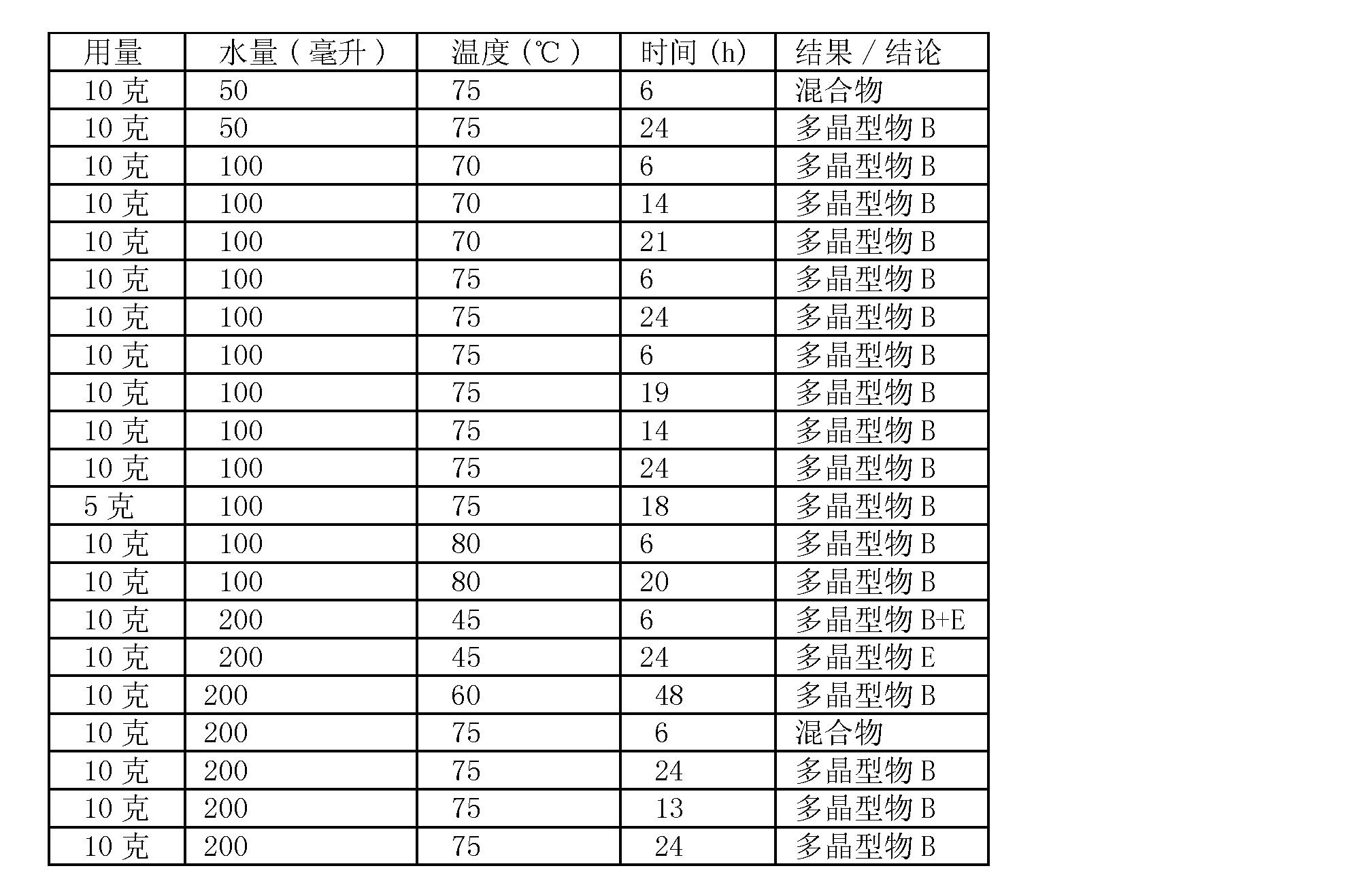 Figure CN101838261BD00152