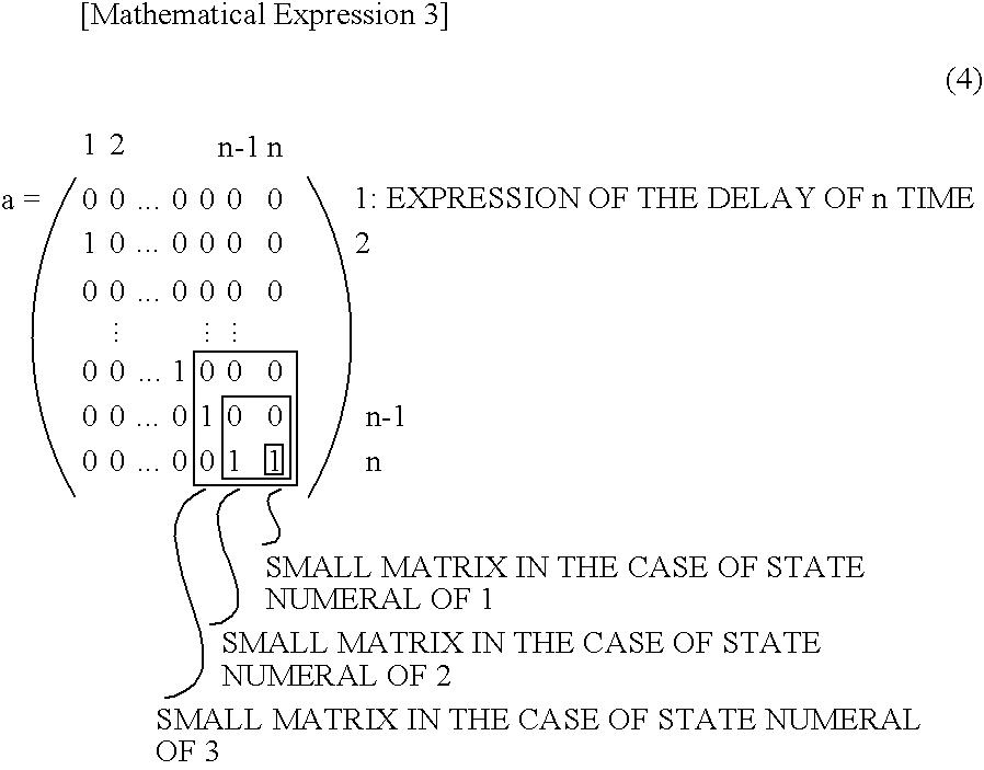 Figure US07865260-20110104-C00002