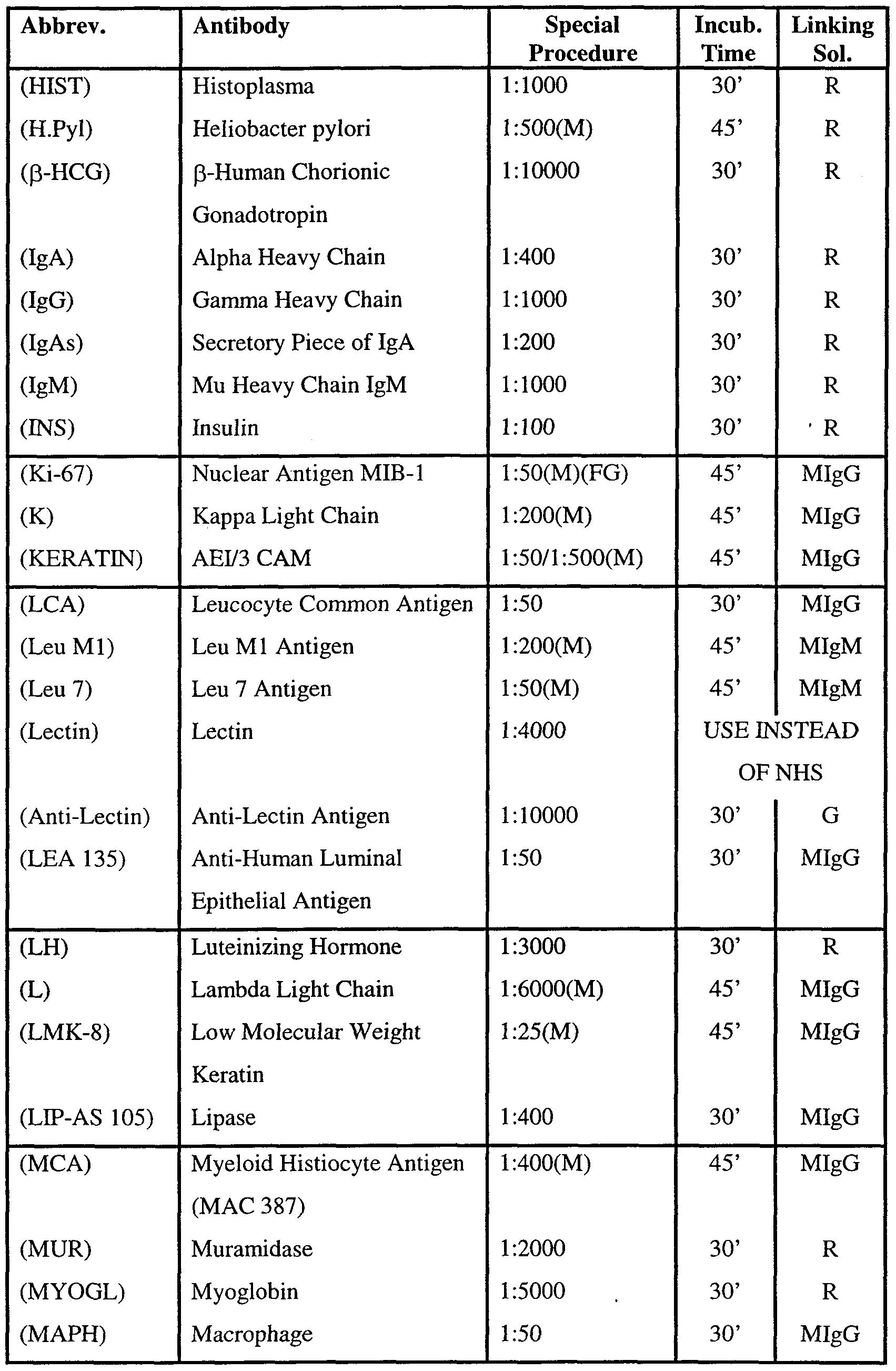 WO1999009390A1 - A high quality, continuous throughput