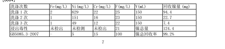 Figure CN102659274BD00075