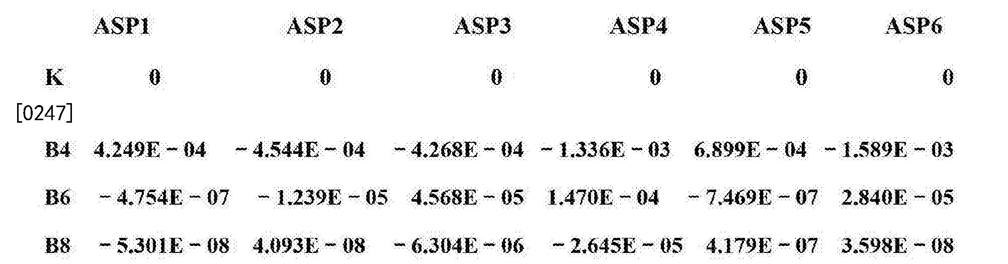Figure CN103293674BD00282