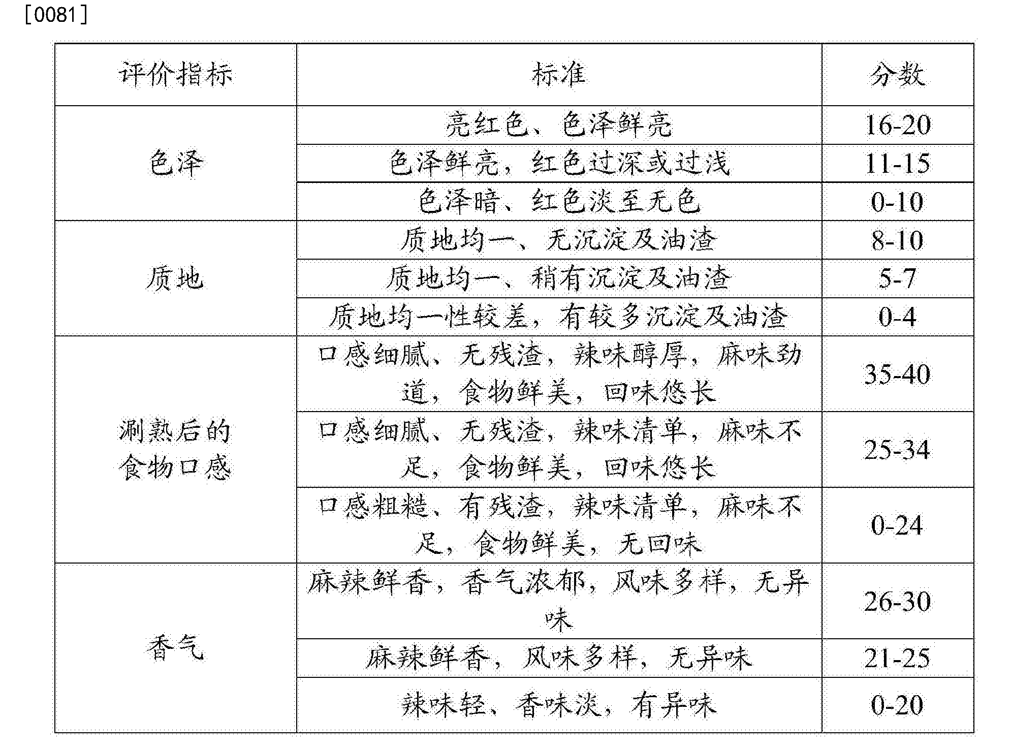 Figure CN105661454AD00081