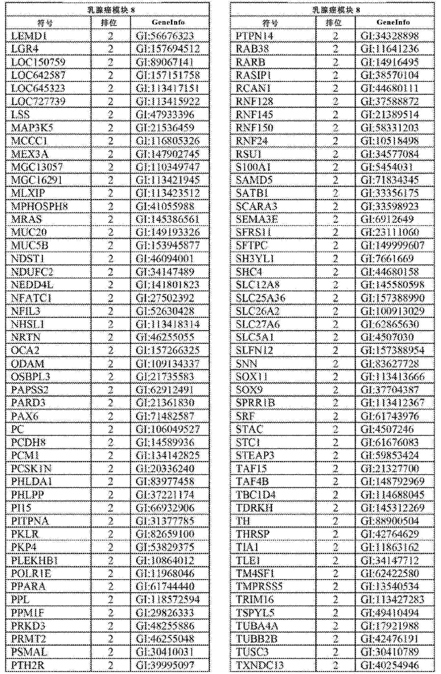 Figure CN102858999AD00831