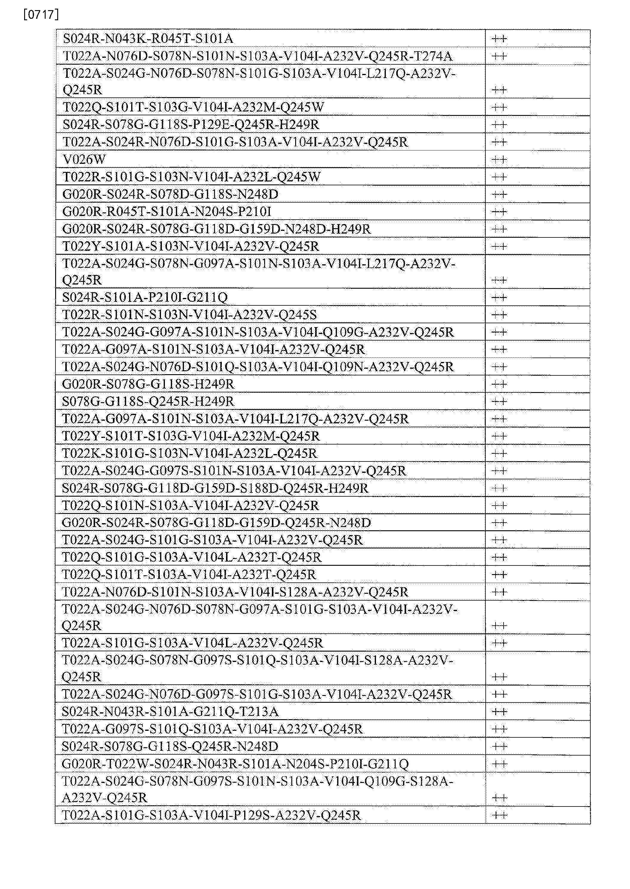 Figure CN103764823BD03171