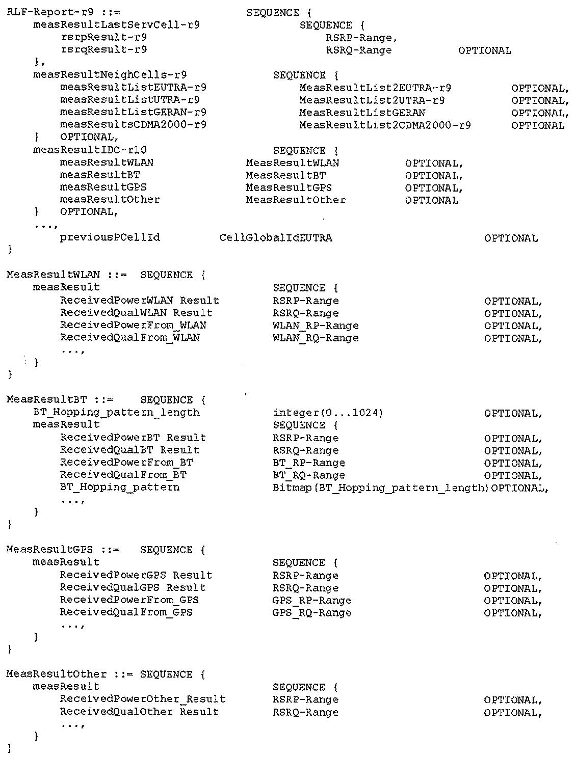 Figure PCTKR2012003252-appb-T000007