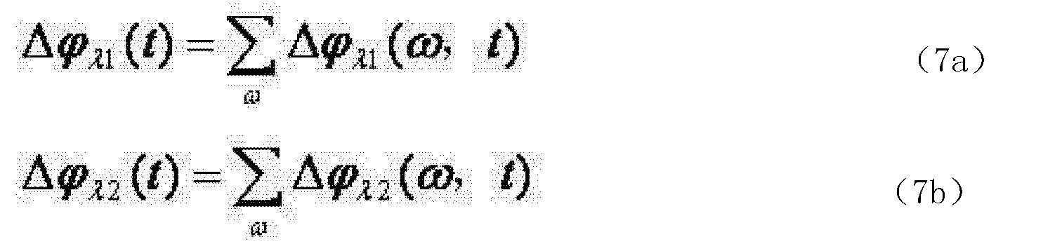 Figure CN102064884BD00062