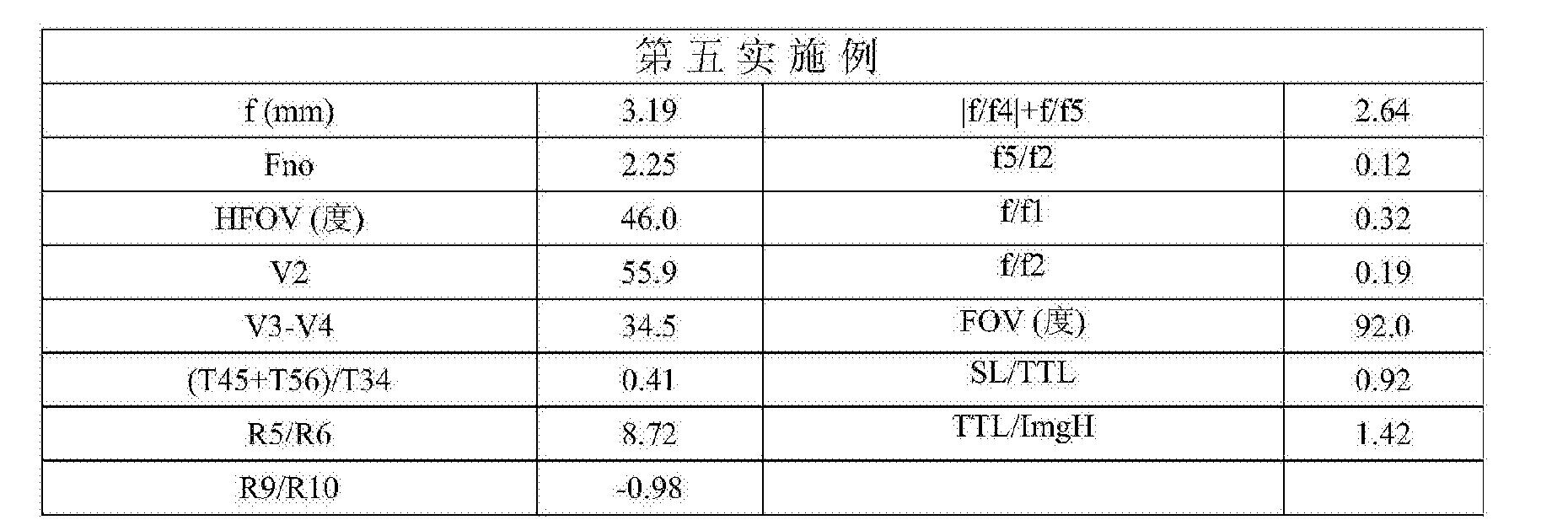 Figure CN104516093BD00212
