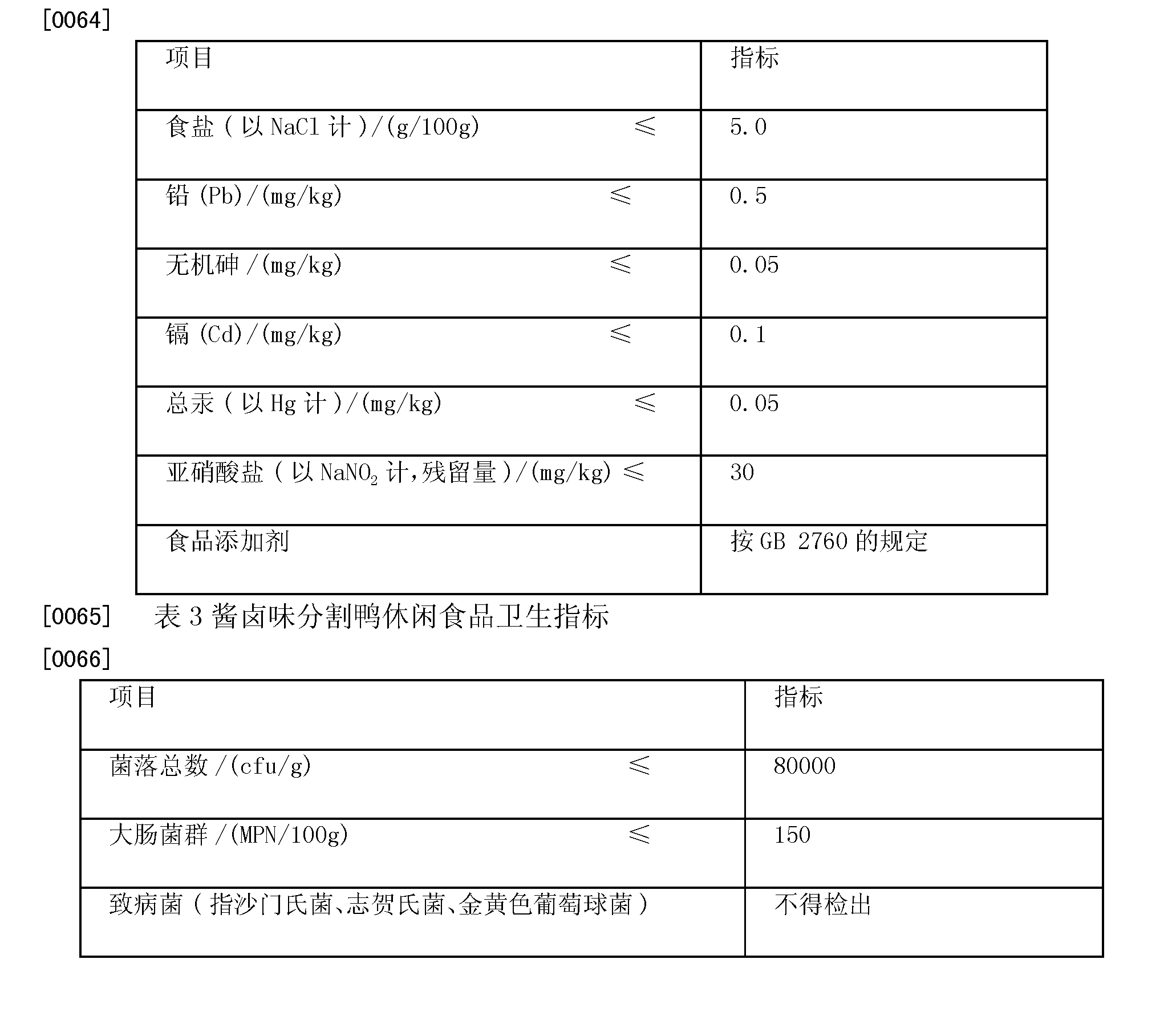 Figure CN102224941BD00112
