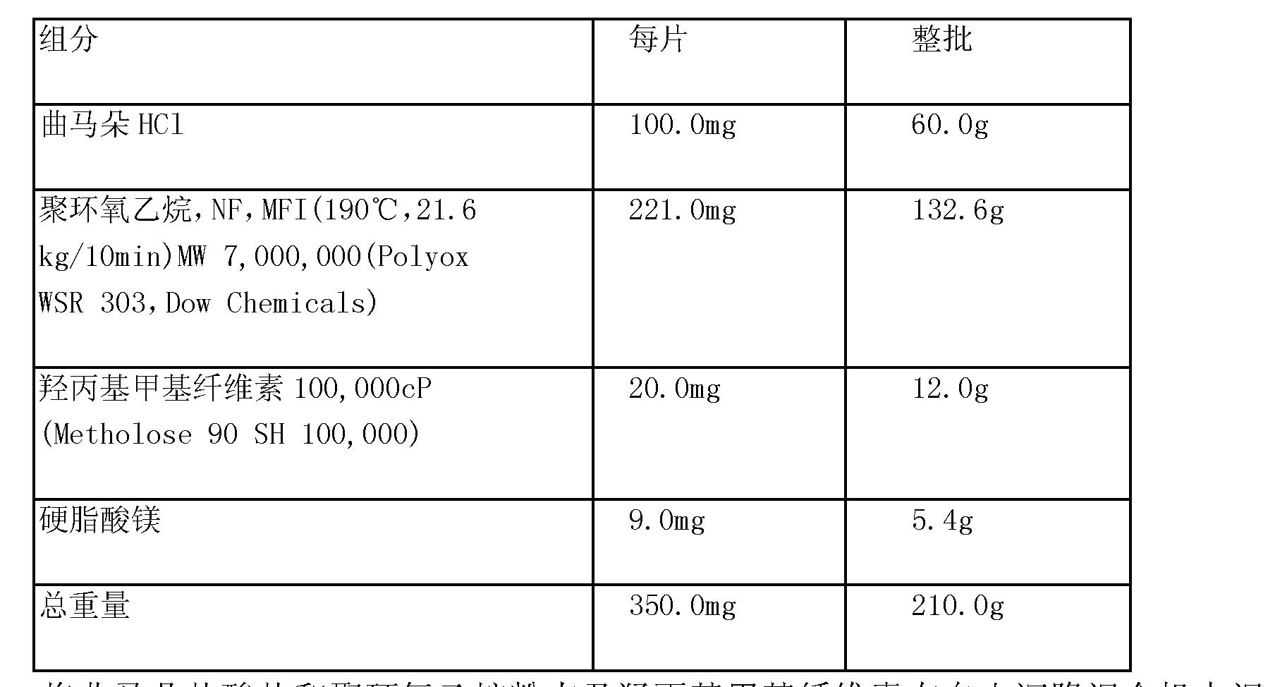 Figure CN1917862BD00191