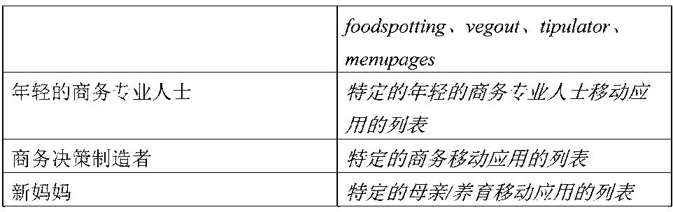 Figure CN104508694AD00261