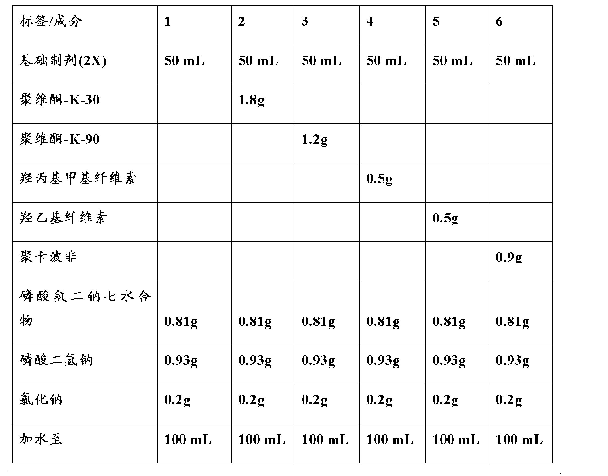 Figure CN102458370AD00201