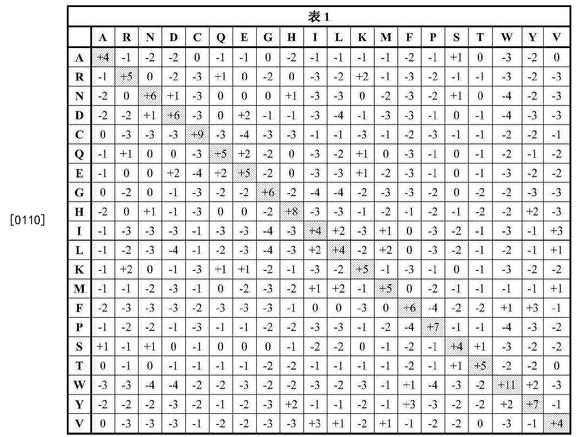 Figure CN107827985AD00211