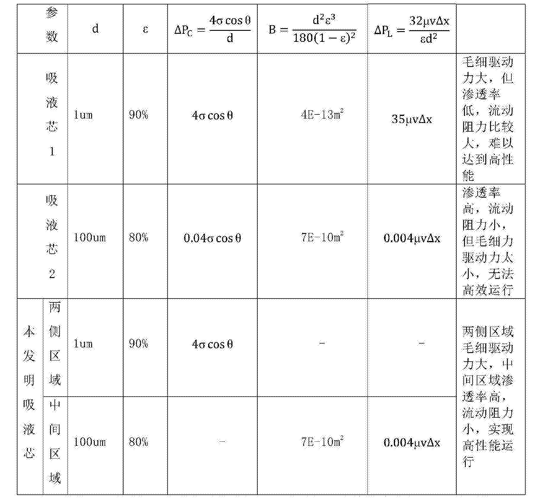Figure CN105403085BD00051