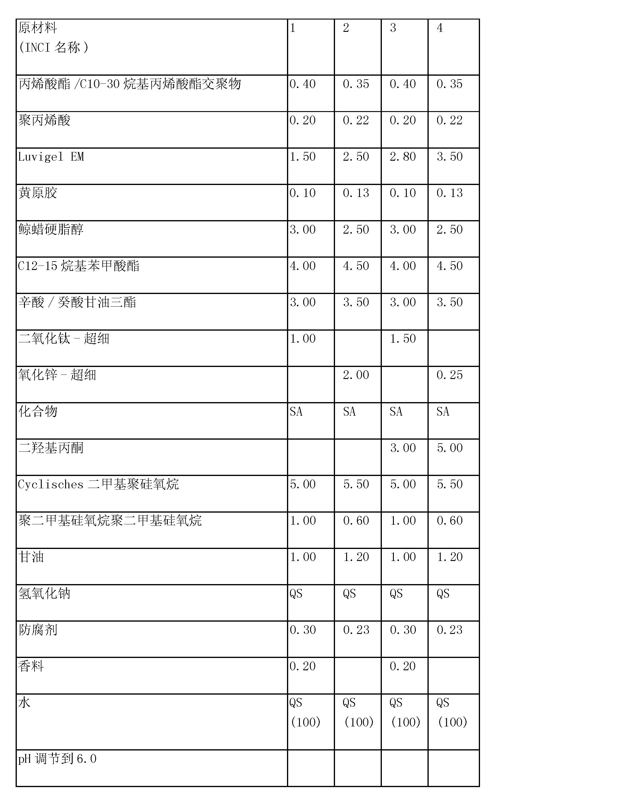 Figure CN101278051BD01491