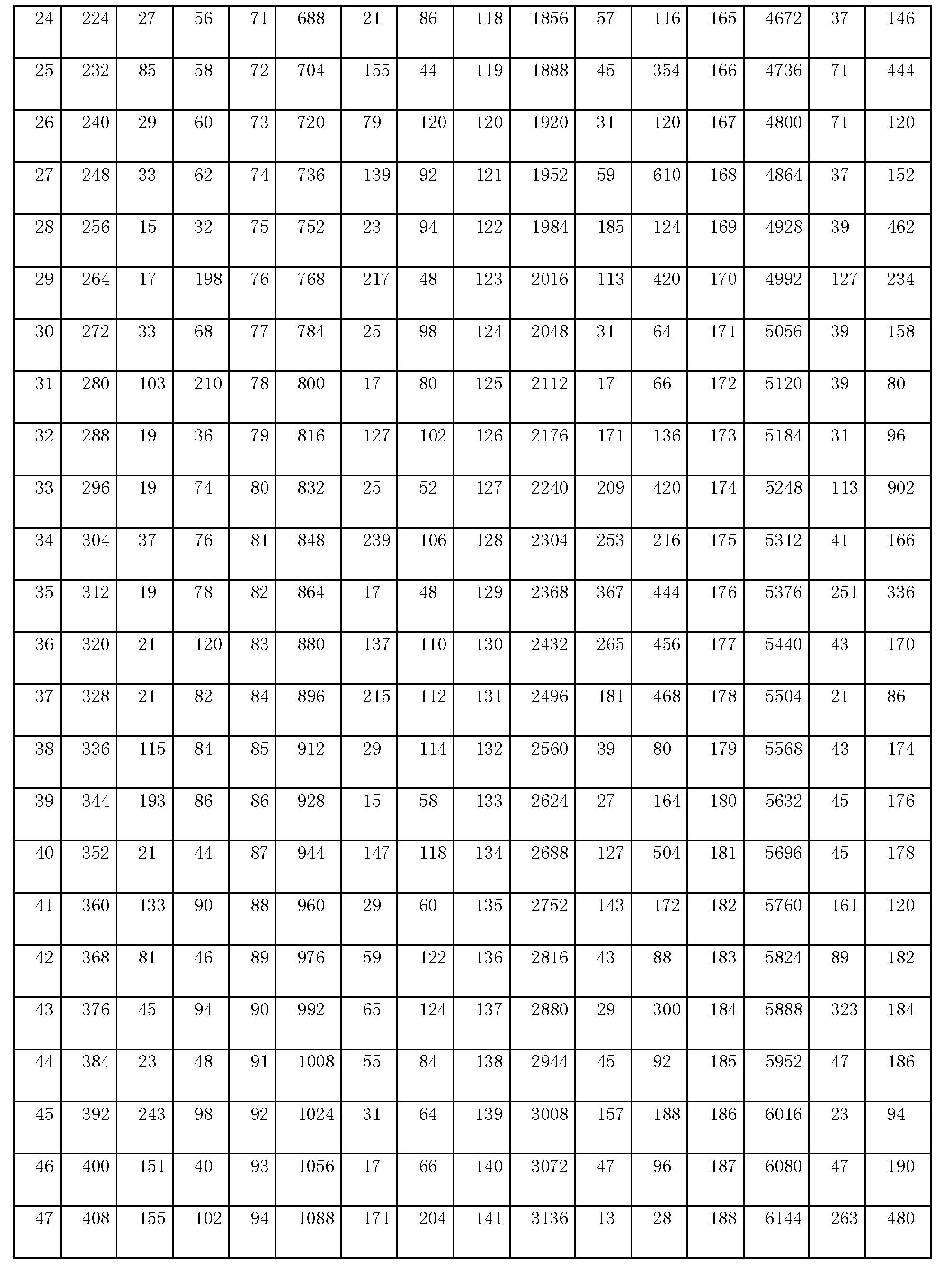 Figure CN102412850BD00101