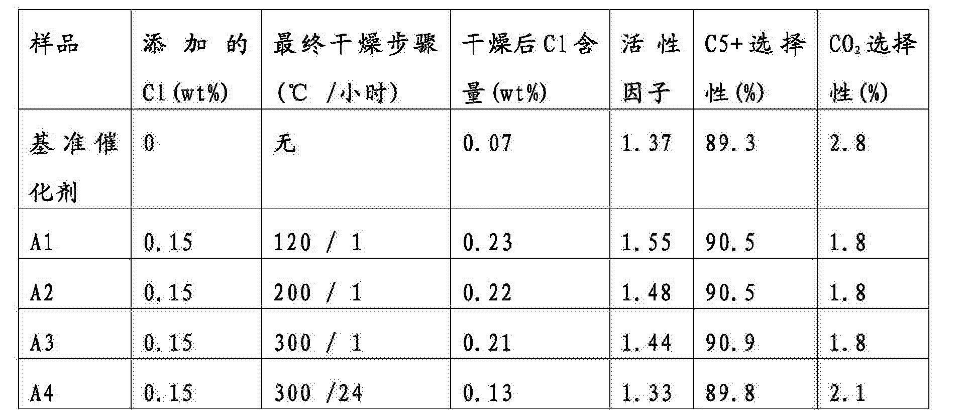 Figure CN105531027BD00131