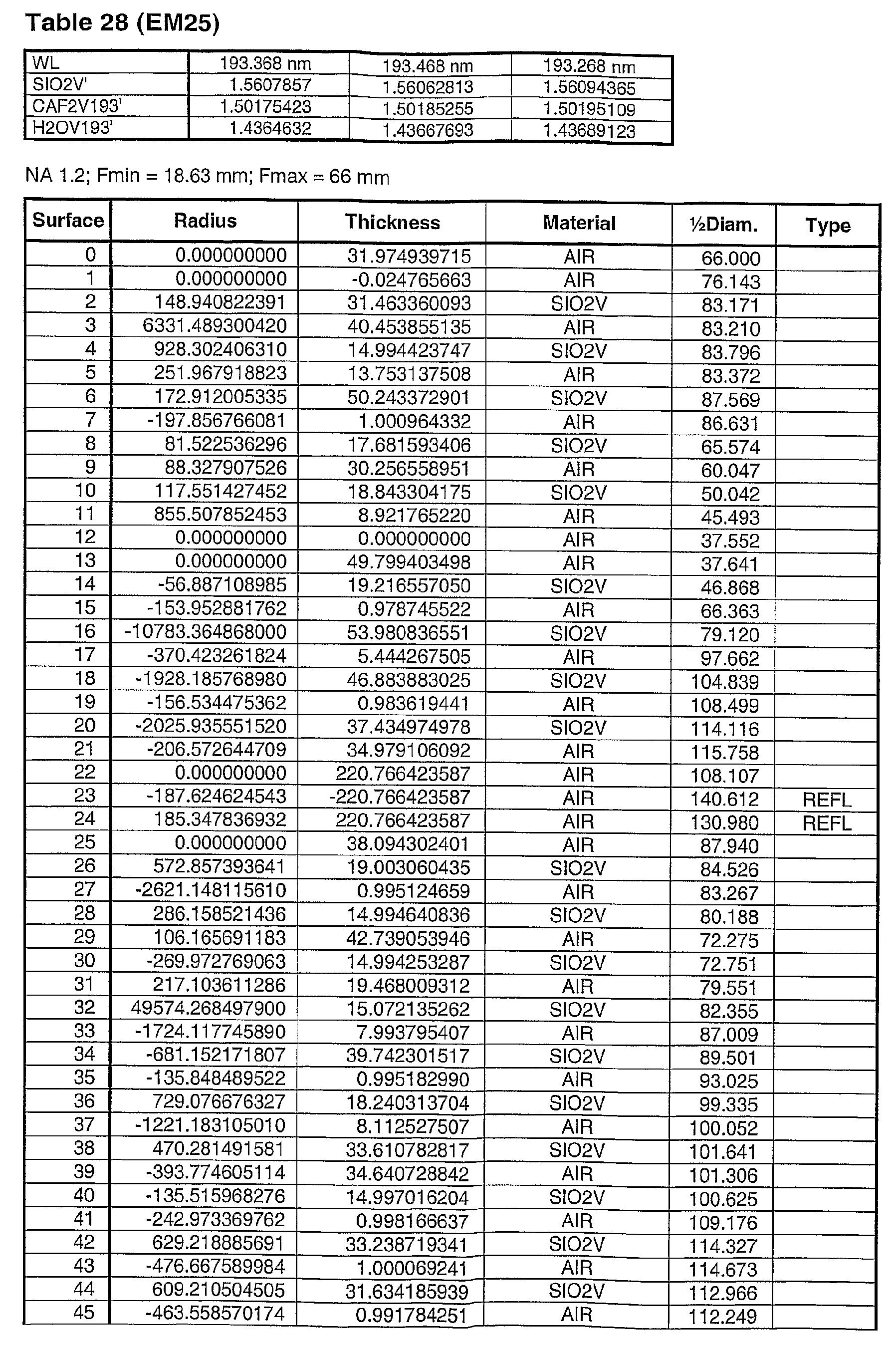 Figure 112012001788764-pat00040