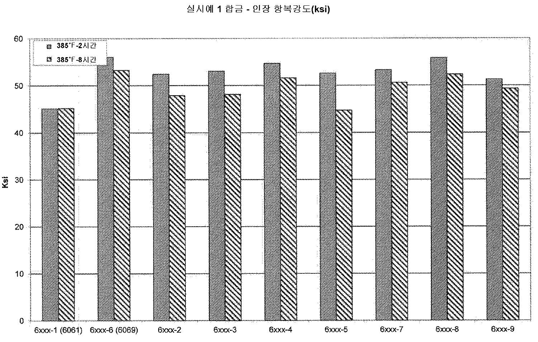 Figure P1020157003645
