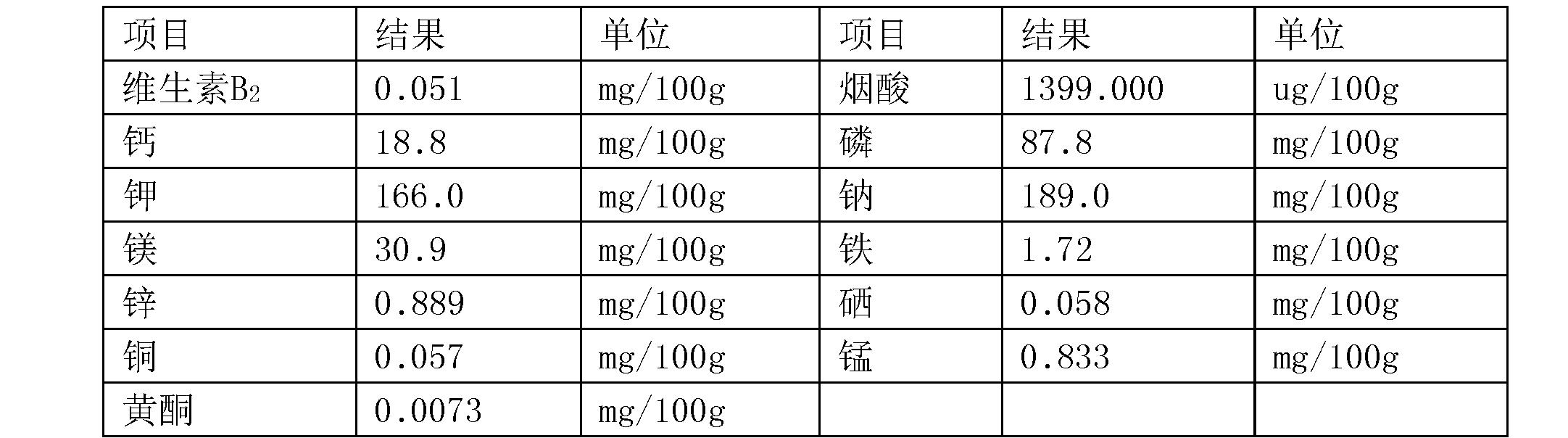 Figure CN107475066AD00072