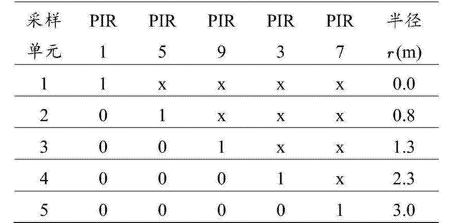 Figure CN107358210AD00081