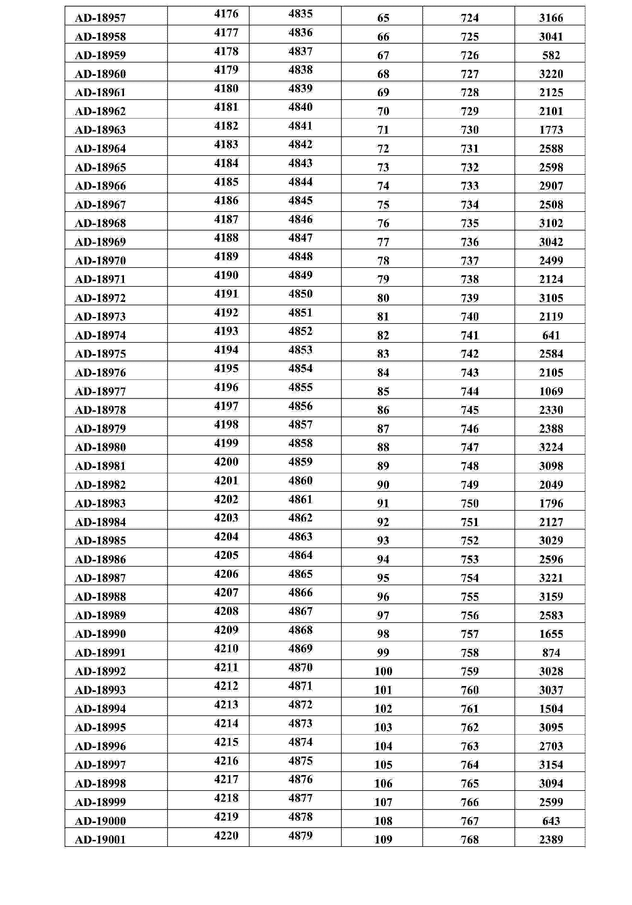 Figure CN104302768AD00101