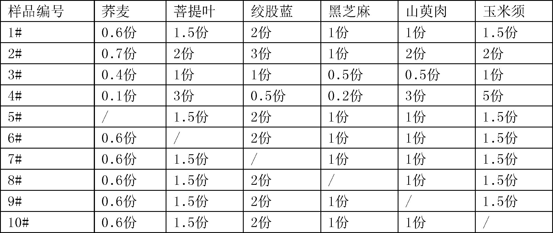 Figure CN107647052AD00041